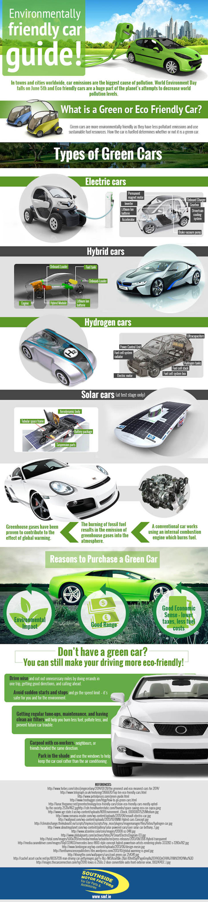 Most-Environmentally-Friendly-Cars-2