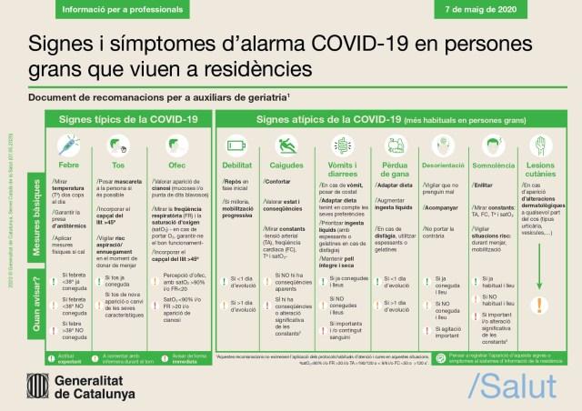 Cartell: Signes i símptomes d'alarma COVID-19 en persones grans que viuen a residències