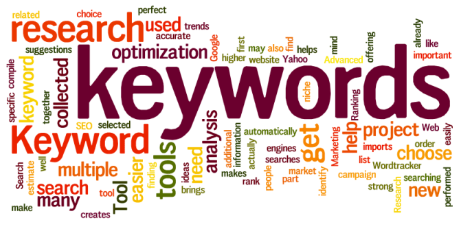 importance of keywords