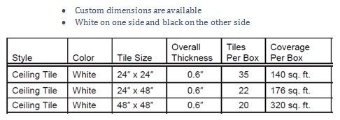 spec chart for whiteline ceiling tiles