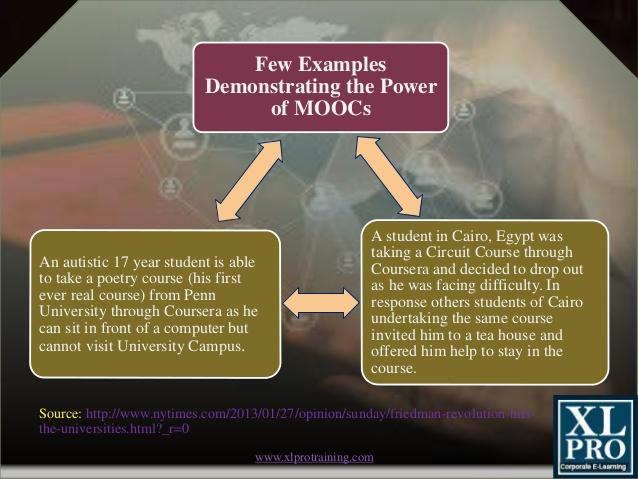 Massive Open Online Courses in Egypt