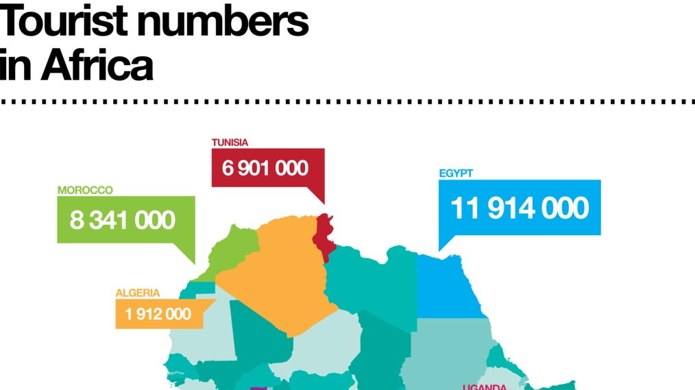 Tourism numbers 1