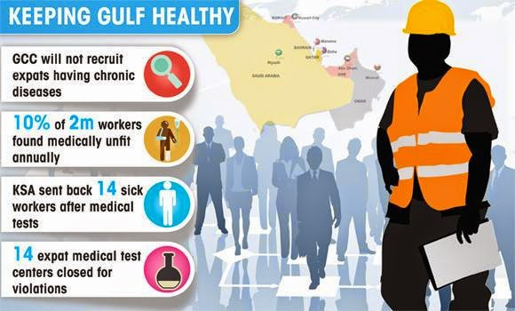 OPEC, Trump and Gulf Papers trends in May