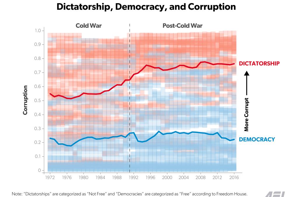Arab world not finished with democracy