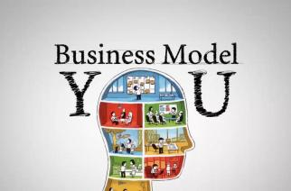 5 Ways To Find Business Models In Everyday Life