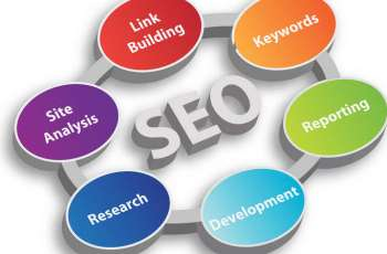 Easy SEO Steps Every Blogger Should Know