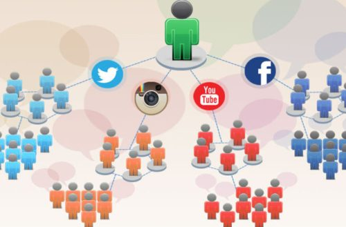 8 Tips For Successful Social Influencer Marketing Campaign