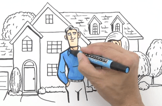 How Whiteboard Animation Can Benefit your Business