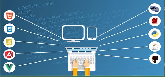 Maximizing Web Development Efforts For Increased Employability