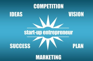 Factors to Consider When Developing Great Entrepreneur Ideas