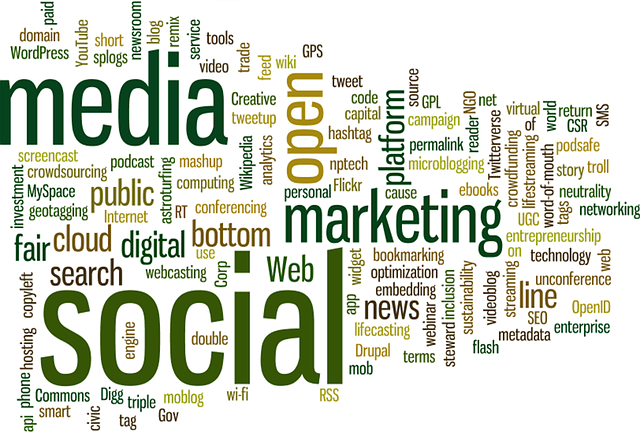 Why Content Marketing is the Most Important Thing to Think About