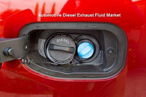 https menafn com 1102090317 north america to dominate global automotive diesel exhaust fluid market till 2026 techsci research source 24