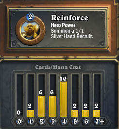 hearthstone-all-basic-paladin-mana