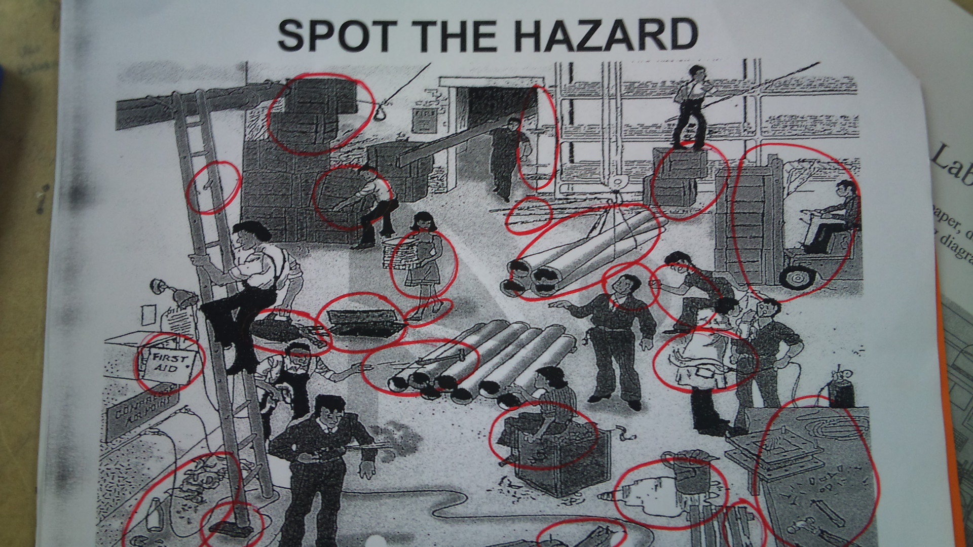 Sheet Hazard Activity Spot