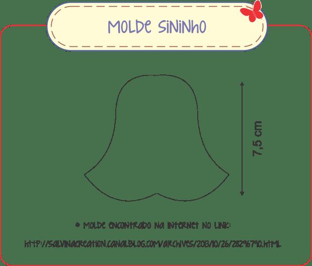 Molde Sininho