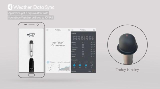 紳士帽上藏有LED指示燈,和手機配對後就可發揮它的智能功能。