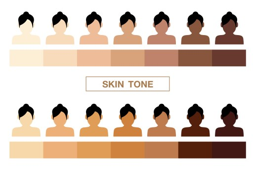 A chart depicting a range of skin tones.