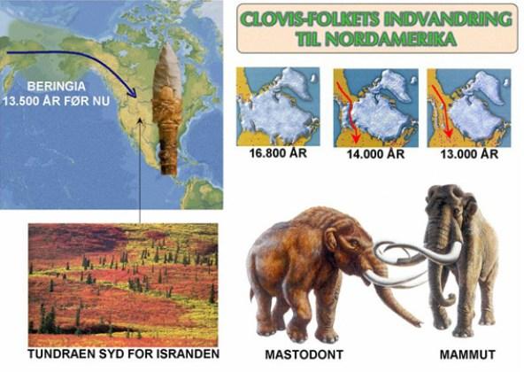 Clovisfolket