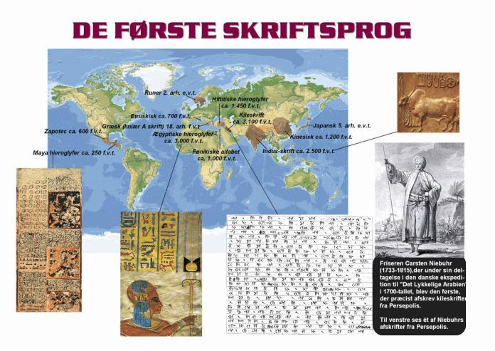 De første skriftsprog