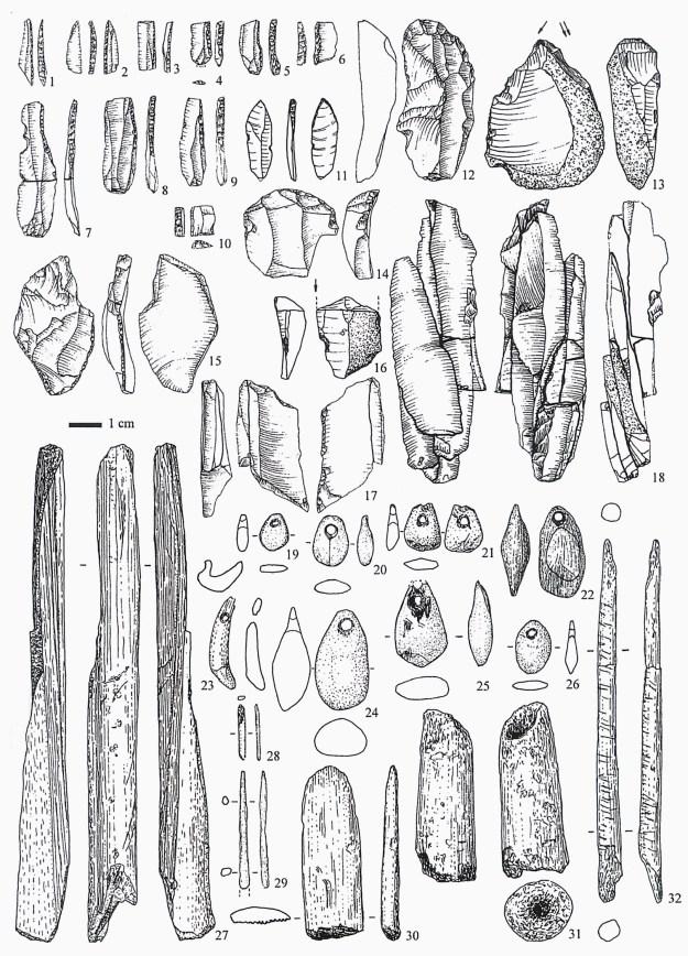 Gravettienredskaber m.m. fra Geissenklösterlee