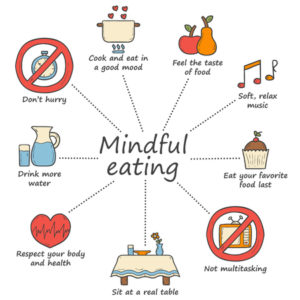 47924184 - set of cartoon hand drawn objects on mindful eating rules theme