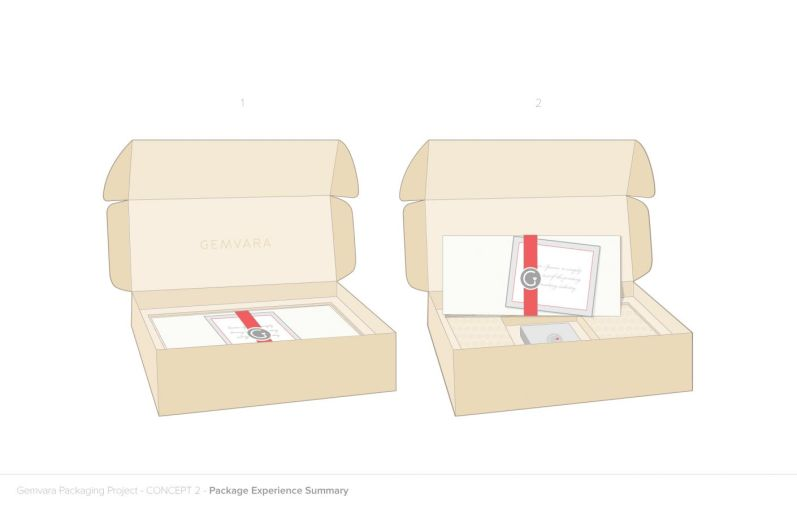 packaging_1-705x456@2x
