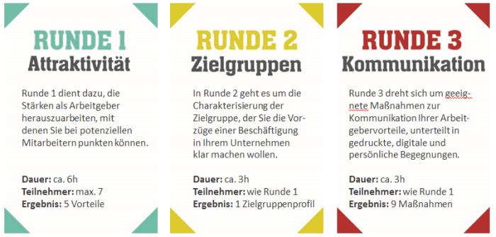 bb_uebersicht