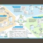 Case Spaleck: Strategie, Content, Maßnahmen, alles auf einen Blick