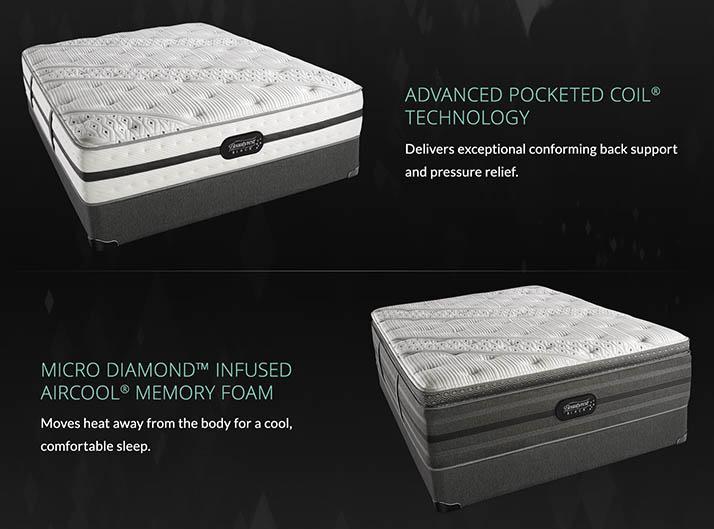 simmons beautyrest black mattress
