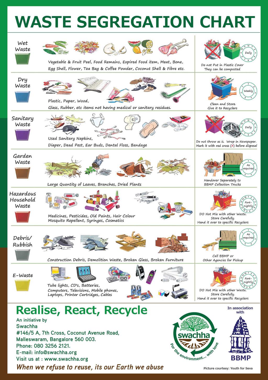 Menstrupedia Blog From Rags To Trash