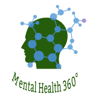Mental health 360 logo - coloured image of a green head with blue dots, denoting mind/brain