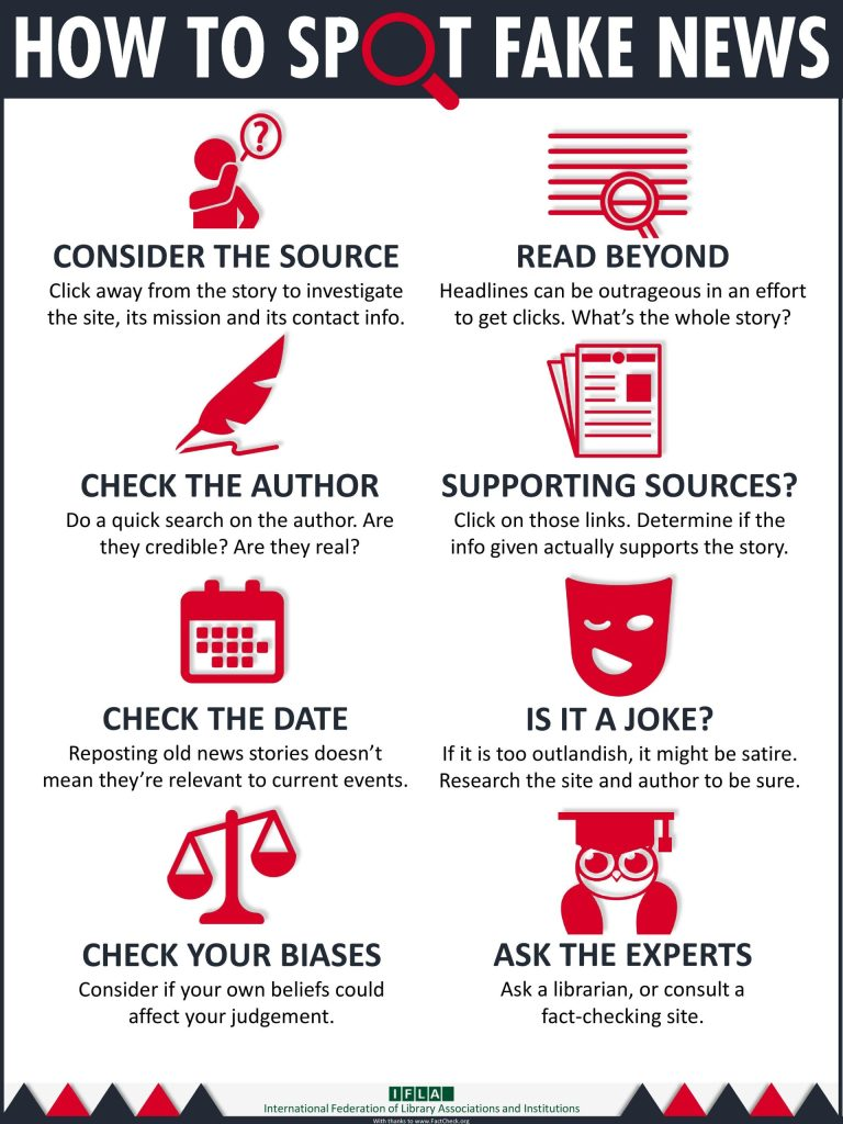 Tips on how to spot fake news