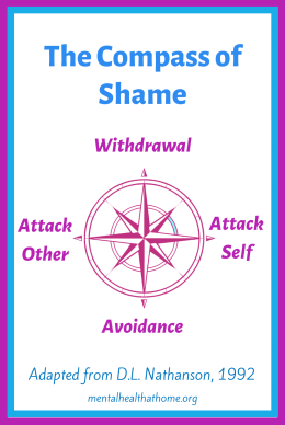 The compass of shame: withdrawal, attack self, avoidance, attack other