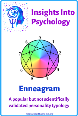 Insights in psychology: the enneagram personality typology