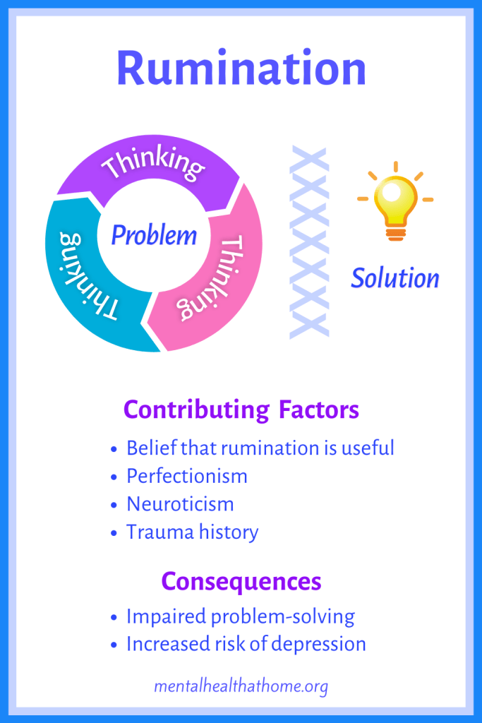 Rumination: contributing factors and consequences