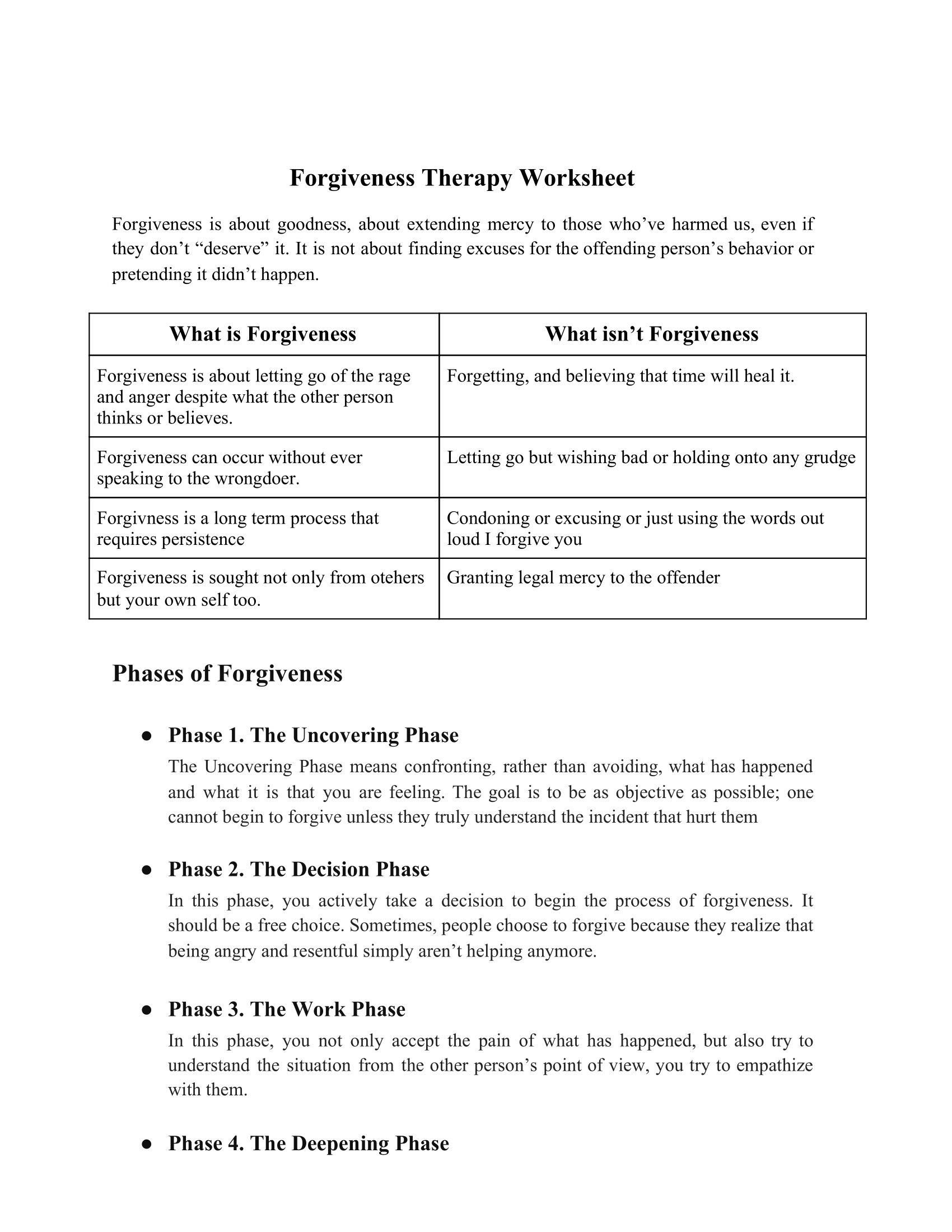 Forgiveness Therapy Worksheet