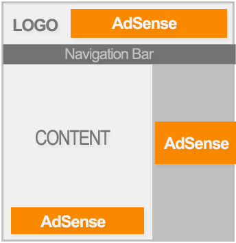 AdSense-Placement-Layout-1