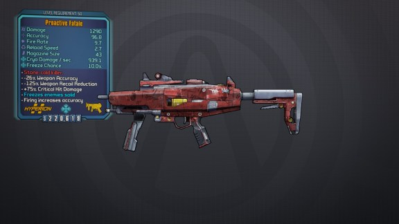 Fatale - Borderlands Legendary SMG