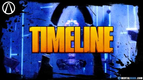 Borderlands Timeline