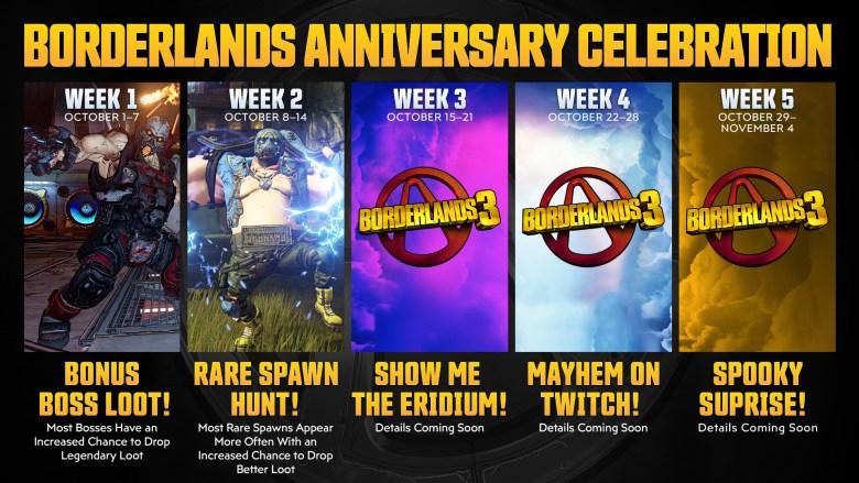 Borderlands Anniversary Celebration Event Calendar Week 2