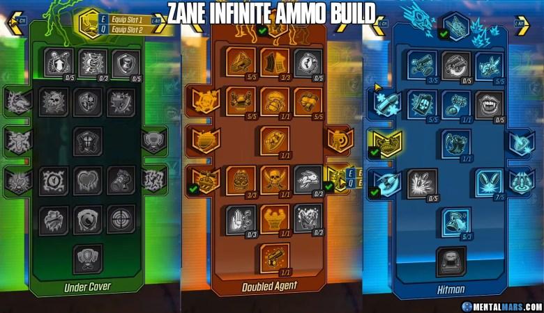 Zane - Infinite Ammo Build Skill Tree - Borderlands 3
