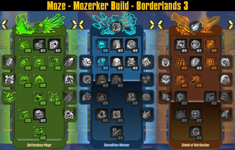 Moze - Mozerker Skill Tree - Borderlands 3