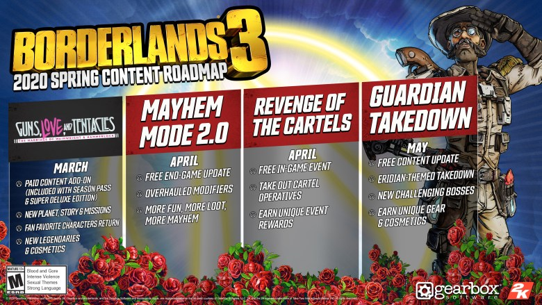 Borderlands 3 Spring Content Roadmap