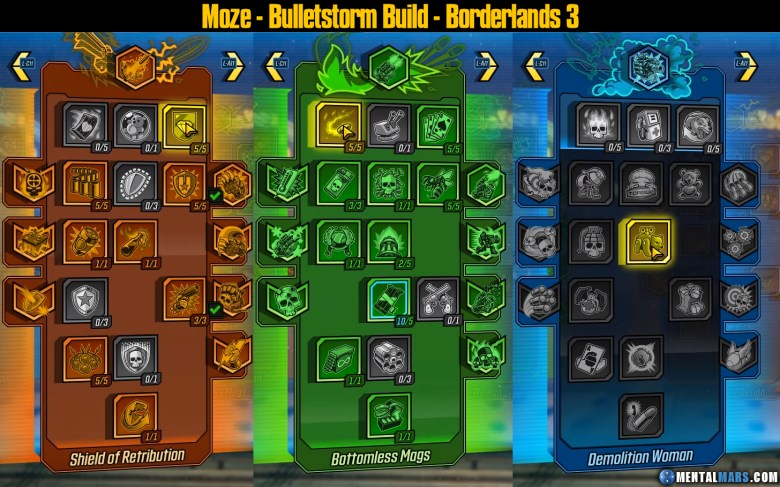 Moze - Bulletstorm Build Skill Tree - Borderlands 3