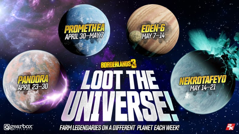 Loot the Universe - Borderlands 3 Event