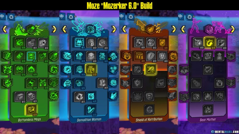 Moze - Mozerker 6 .0 Build Skill Tree - Borderlands 3