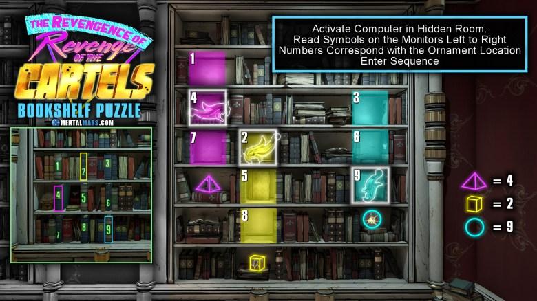Revenge of the Cartels Puzzle Solution - Borderlands 3