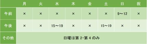 上野の森クリニックの診療時間