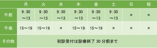 city-clinicの診療時間