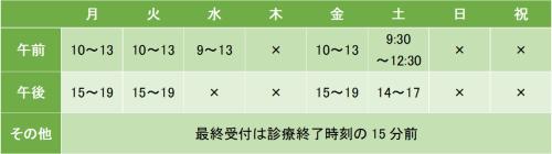 中島クリニックの診療時間について。